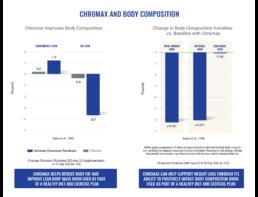 Chromax Bodycomposition 1 Uai Nutrition21