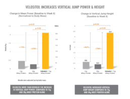Velositol Verticaljumppower Uai Nutrition21
