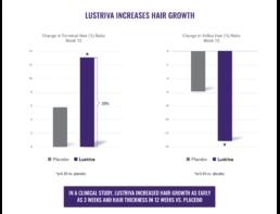 Lustriva IncreasesHairGrowth 1 uai Nutrition21